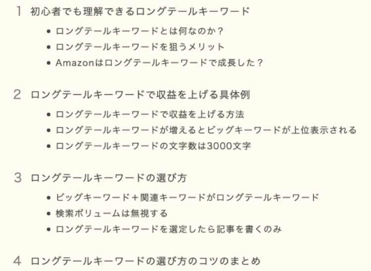【テンプレート】ブログ記事の読みやすい文章構成 2