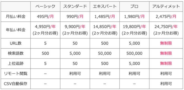GRCの価格