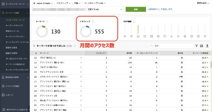 Top Pages2